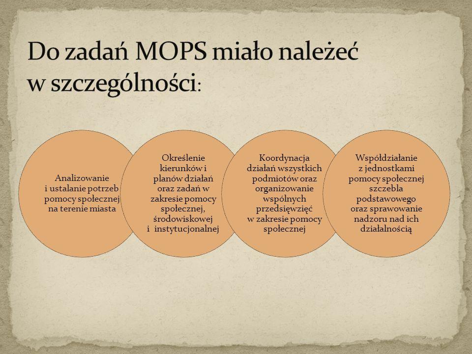 Kierownik Ośrodka (pełnomocnik ds.organizacji) Stanowisko pracy ds.