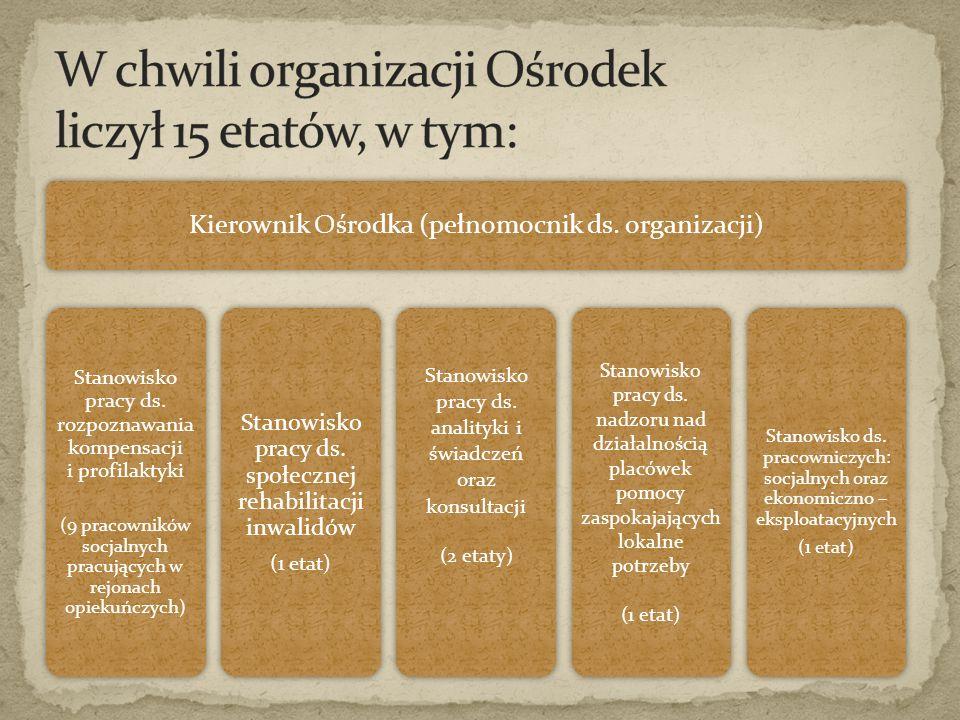 Kierownik Ośrodka (pełnomocnik ds. organizacji) Stanowisko pracy ds.