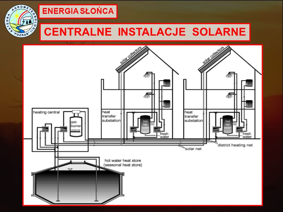 ENERGIA SŁOŃCA CENTRALNE INSTALACJE SOLARNE European Solar Thermal Industry Federation. Bruksela 2008