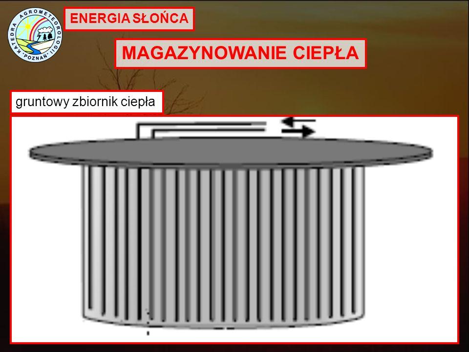 ENERGIA SŁOŃCA MAGAZYNOWANIE CIEPŁA gruntowy zbiornik ciepła