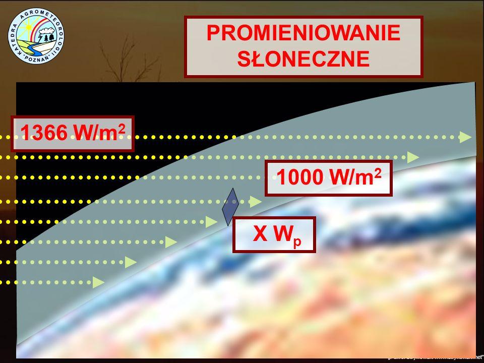 PROMIENIOWANIE SŁONECZNE Paweł Strykowski www.strykowski.net 1366 W/m 2 1000 W/m 2 X W p