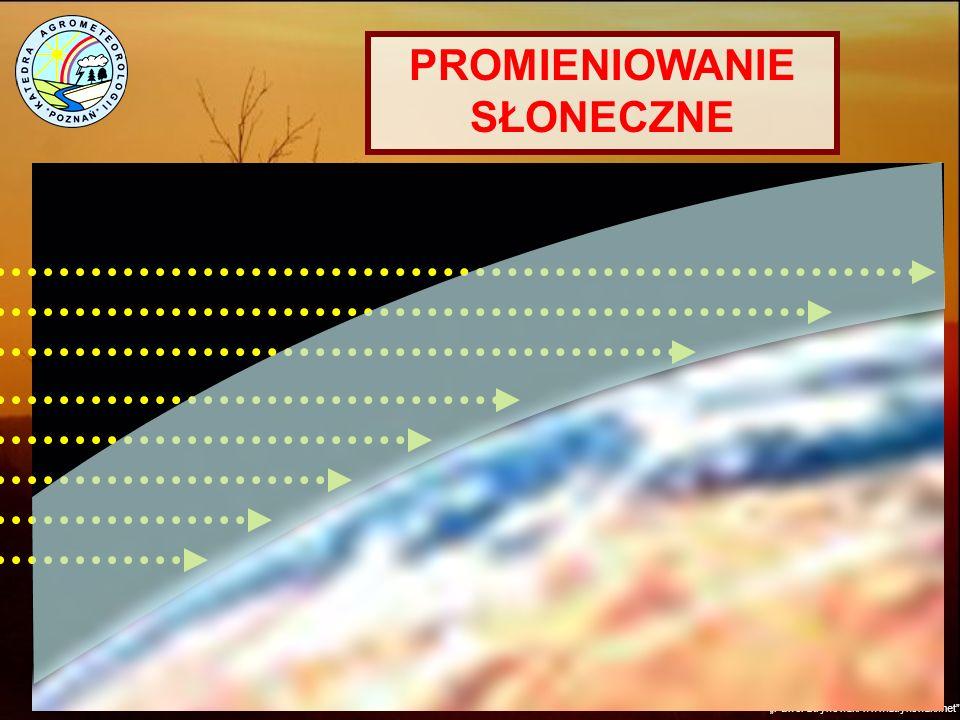 PROMIENIOWANIE SŁONECZNE Paweł Strykowski www.strykowski.net