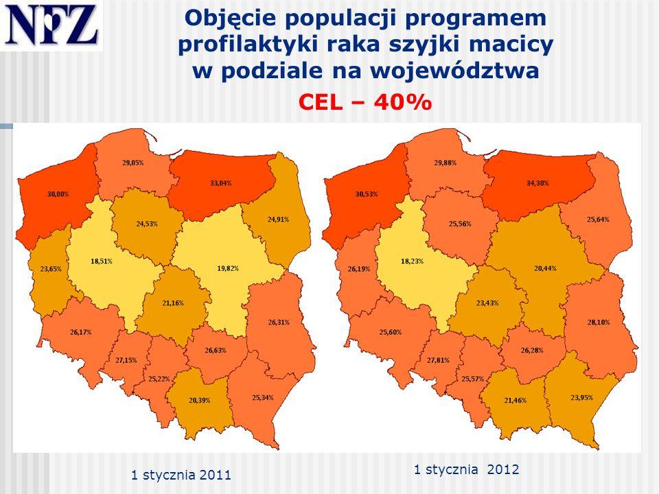 Objęcie populacji programem profilaktyki raka szyjki macicy w podziale na województwa CEL – 40% 1 stycznia 2011 1 stycznia 2012