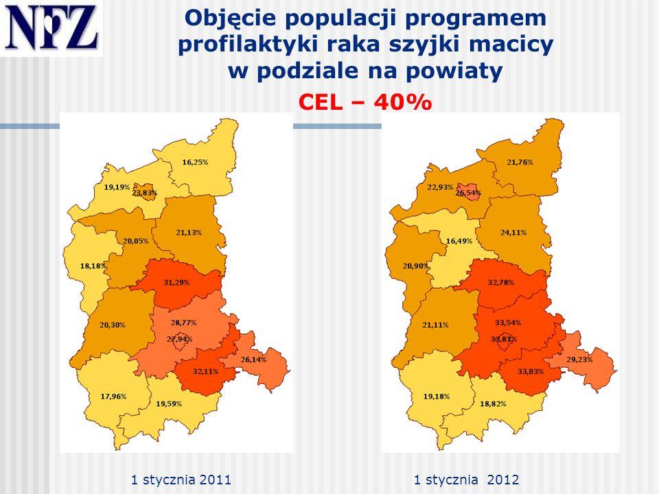 Objęcie populacji programem profilaktyki raka szyjki macicy w podziale na powiaty CEL – 40% 1 stycznia 20111 stycznia 2012