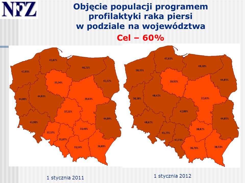 Objęcie populacji programem profilaktyki raka piersi w podziale na powiaty CEL – 60% 1 stycznia 20111 stycznia 2012