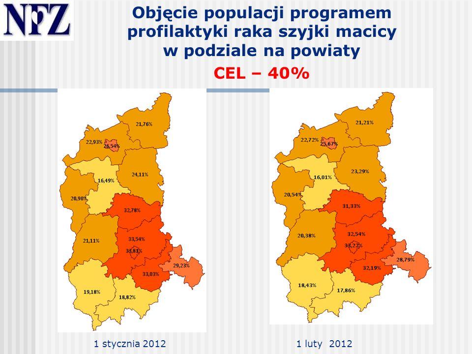 Objęcie populacji programem profilaktyki raka szyjki macicy w podziale na powiaty CEL – 40% 1 stycznia 20121 luty 2012