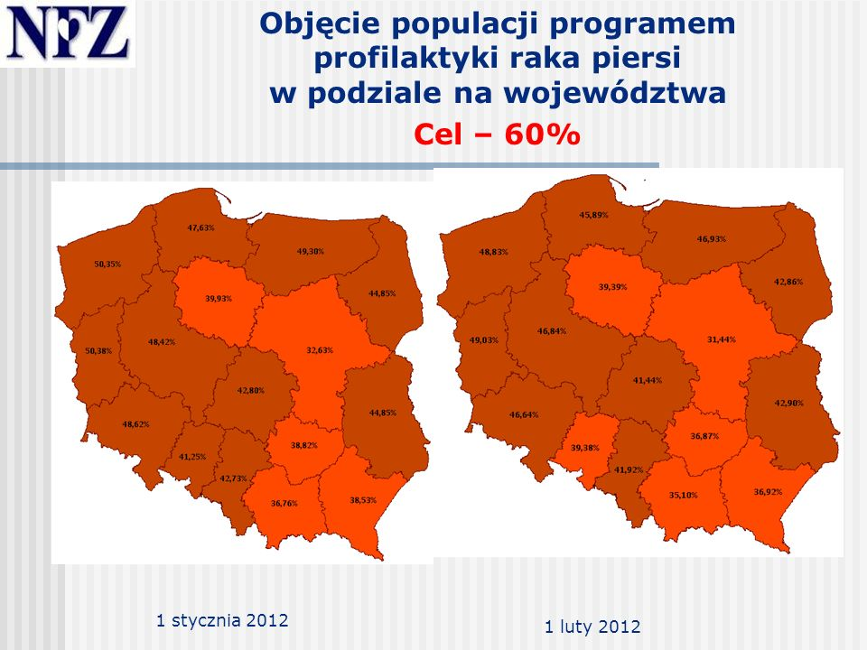 Objęcie populacji programem profilaktyki raka piersi w podziale na województwa Cel – 60% 1 stycznia 2012 1 luty 2012