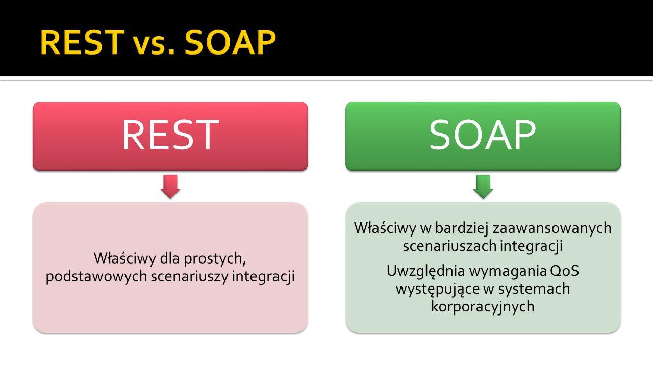 REST Właściwy dla prostych, podstawowych scenariuszy integracji SOAP Właściwy w bardziej zaawansowanych scenariuszach integracji Uwzględnia wymagania