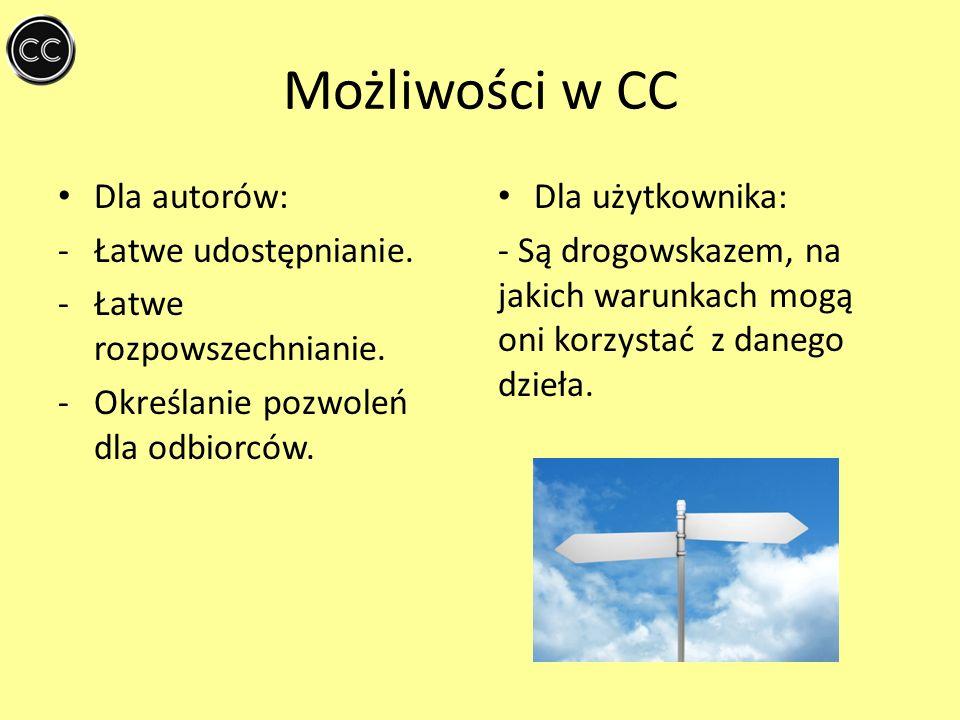 Cechy wspólne licencji CC Cechami wspólnymi wszystkich licencji jest: Poszanowanie praw autorskich osobistych.
