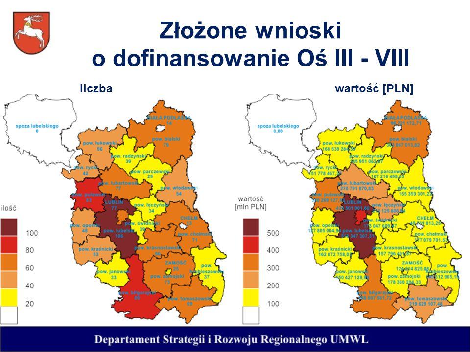 Złożone wnioski o dofinansowanie Oś III - VIII liczbawartość [PLN]