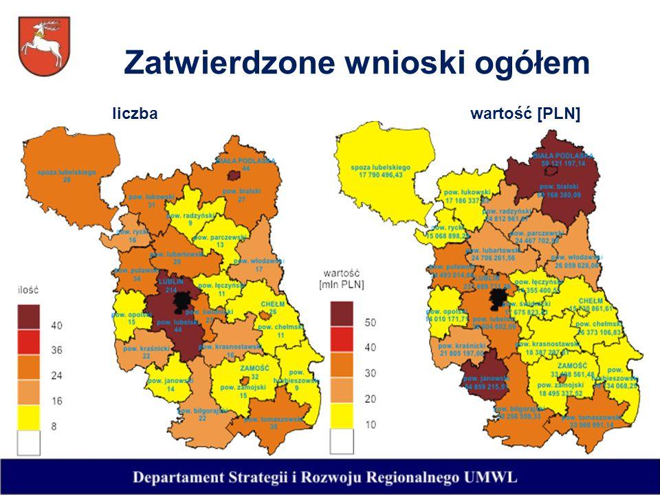 Zatwierdzone wnioski ogółem liczbawartość [PLN]