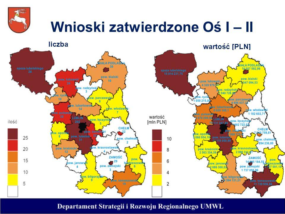 Wnioski zatwierdzone Oś I – II liczba wartość [PLN]