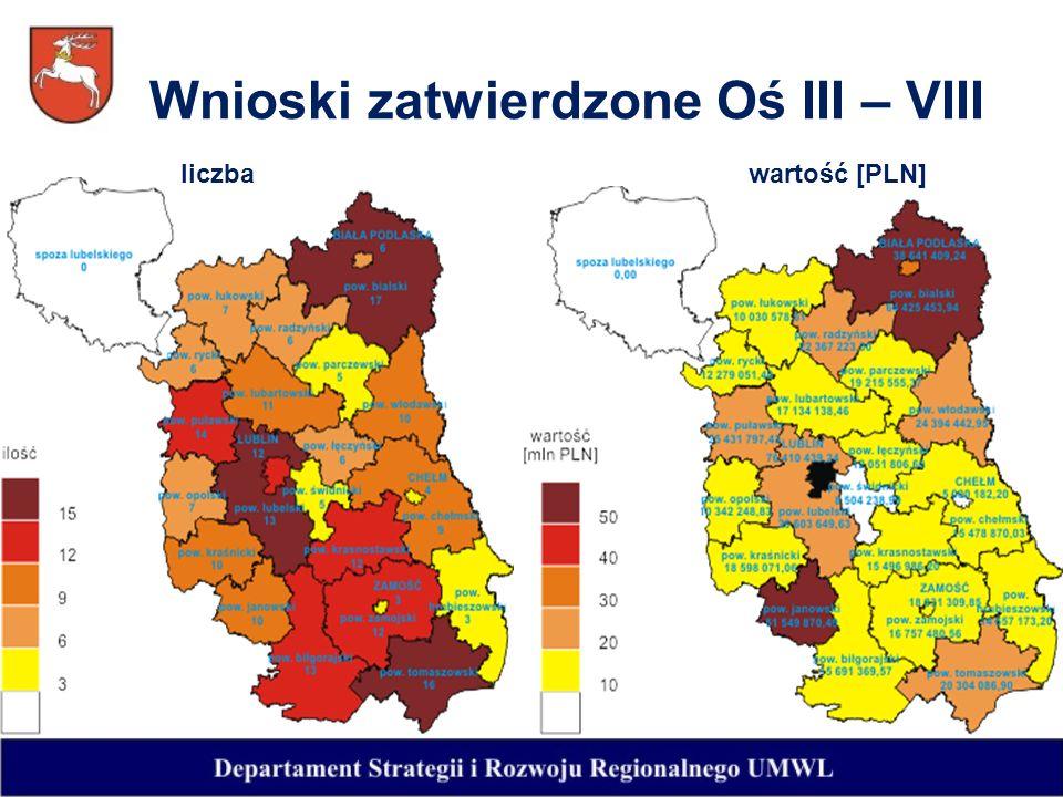 Wnioski zatwierdzone Oś III – VIII liczbawartość [PLN]