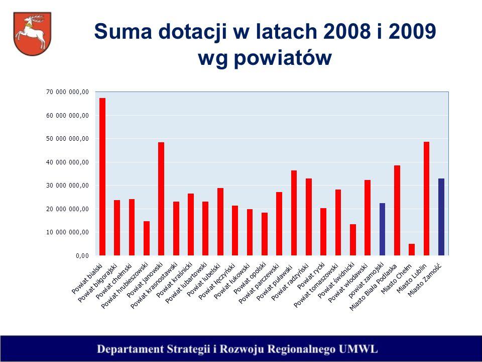 Suma dotacji w latach 2008 i 2009 wg powiatów