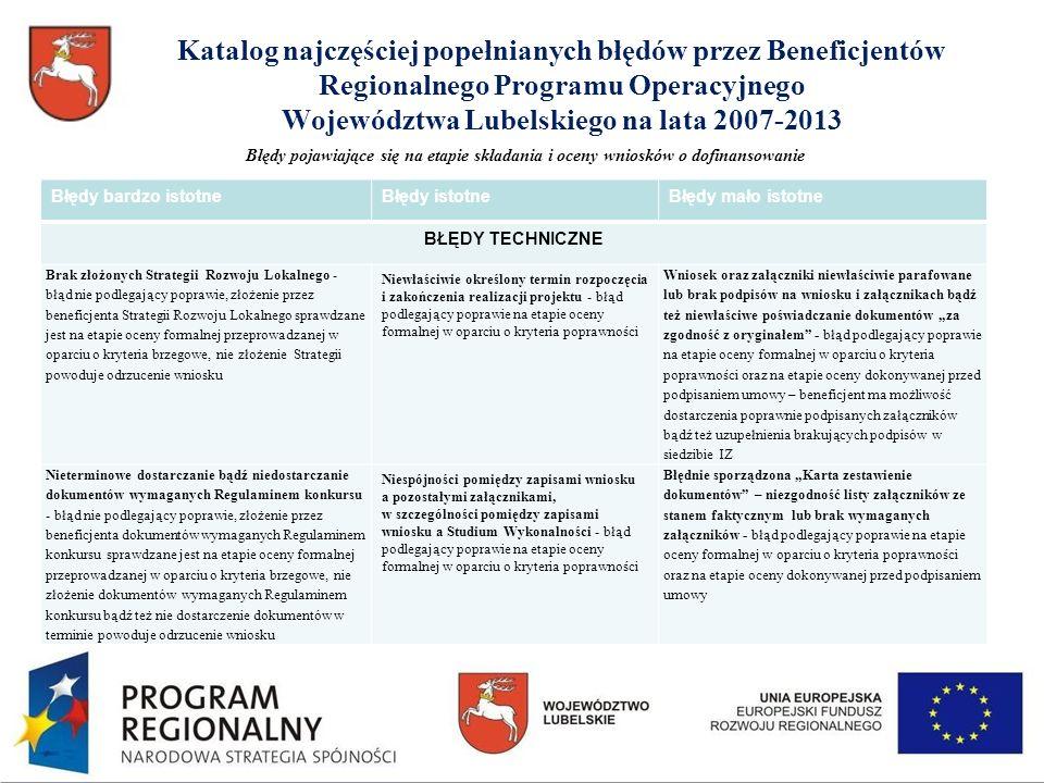 Katalog najczęściej popełnianych błędów przez Beneficjentów Regionalnego Programu Operacyjnego Województwa Lubelskiego na lata 2007-2013 Błędy bardzo istotneBłędy istotneBłędy mało istotne BŁĘDY TECHNICZNE Brak złożonych Strategii Rozwoju Lokalnego - błąd nie podlegający poprawie, złożenie przez beneficjenta Strategii Rozwoju Lokalnego sprawdzane jest na etapie oceny formalnej przeprowadzanej w oparciu o kryteria brzegowe, nie złożenie Strategii powoduje odrzucenie wniosku Niewłaściwie określony termin rozpoczęcia i zakończenia realizacji projektu - błąd podlegający poprawie na etapie oceny formalnej w oparciu o kryteria poprawności Wniosek oraz załączniki niewłaściwie parafowane lub brak podpisów na wniosku i załącznikach bądź też niewłaściwe poświadczanie dokumentów za zgodność z oryginałem - błąd podlegający poprawie na etapie oceny formalnej w oparciu o kryteria poprawności oraz na etapie oceny dokonywanej przed podpisaniem umowy – beneficjent ma możliwość dostarczenia poprawnie podpisanych załączników bądź też uzupełnienia brakujących podpisów w siedzibie IZ Nieterminowe dostarczanie bądź niedostarczanie dokumentów wymaganych Regulaminem konkursu - błąd nie podlegający poprawie, złożenie przez beneficjenta dokumentów wymaganych Regulaminem konkursu sprawdzane jest na etapie oceny formalnej przeprowadzanej w oparciu o kryteria brzegowe, nie złożenie dokumentów wymaganych Regulaminem konkursu bądź też nie dostarczenie dokumentów w terminie powoduje odrzucenie wniosku Niespójności pomiędzy zapisami wniosku a pozostałymi załącznikami, w szczególności pomiędzy zapisami wniosku a Studium Wykonalności - błąd podlegający poprawie na etapie oceny formalnej w oparciu o kryteria poprawności Błędnie sporządzona Karta zestawienie dokumentów – niezgodność listy załączników ze stanem faktycznym lub brak wymaganych załączników - błąd podlegający poprawie na etapie oceny formalnej w oparciu o kryteria poprawności oraz na etapie oceny dokonywanej przed podpisaniem umowy Błędy po