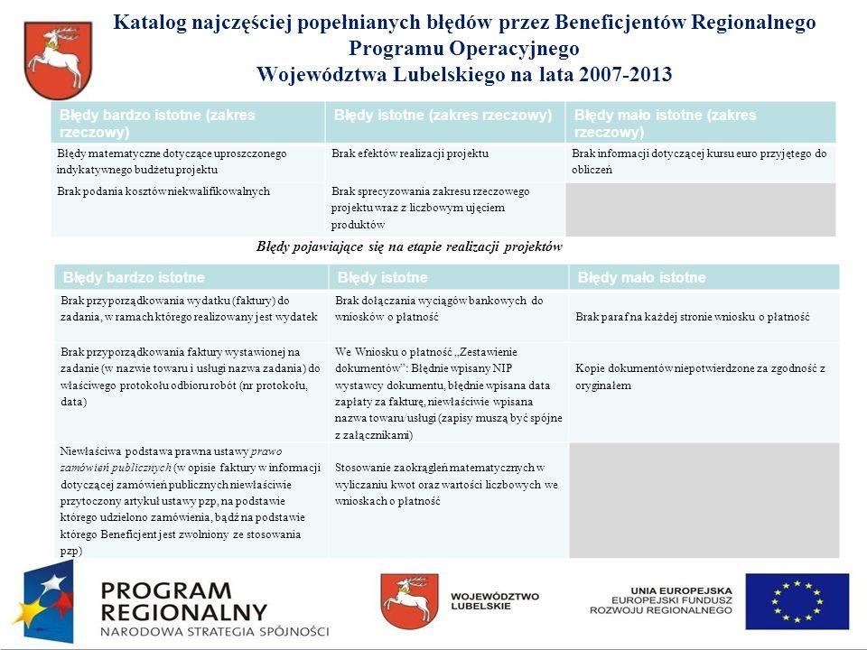 Katalog najczęściej popełnianych błędów przez Beneficjentów Regionalnego Programu Operacyjnego Województwa Lubelskiego na lata 2007-2013 Błędy bardzo istotne (zakres rzeczowy) Błędy istotne (zakres rzeczowy)Błędy mało istotne (zakres rzeczowy) Błędy matematyczne dotyczące uproszczonego indykatywnego budżetu projektu Brak efektów realizacji projektu Brak informacji dotyczącej kursu euro przyjętego do obliczeń Brak podania kosztów niekwalifikowalnychBrak sprecyzowania zakresu rzeczowego projektu wraz z liczbowym ujęciem produktów Błędy bardzo istotneBłędy istotneBłędy mało istotne Brak przyporządkowania wydatku (faktury) do zadania, w ramach którego realizowany jest wydatek Brak dołączania wyciągów bankowych do wniosków o płatnośćBrak paraf na każdej stronie wniosku o płatność Brak przyporządkowania faktury wystawionej na zadanie (w nazwie towaru i usługi nazwa zadania) do właściwego protokołu odbioru robót (nr protokołu, data) We Wniosku o płatność Zestawienie dokumentów: Błędnie wpisany NIP wystawcy dokumentu, błędnie wpisana data zapłaty za fakturę, niewłaściwie wpisana nazwa towaru/usługi (zapisy muszą być spójne z załącznikami) Kopie dokumentów niepotwierdzone za zgodność z oryginałem Niewłaściwa podstawa prawna ustawy prawo zamówień publicznych (w opisie faktury w informacji dotyczącej zamówień publicznych niewłaściwie przytoczony artykuł ustawy pzp, na podstawie którego udzielono zamówienia, bądź na podstawie którego Beneficjent jest zwolniony ze stosowania pzp) Stosowanie zaokrągleń matematycznych w wyliczaniu kwot oraz wartości liczbowych we wnioskach o płatność Błędy pojawiające się na etapie realizacji projektów