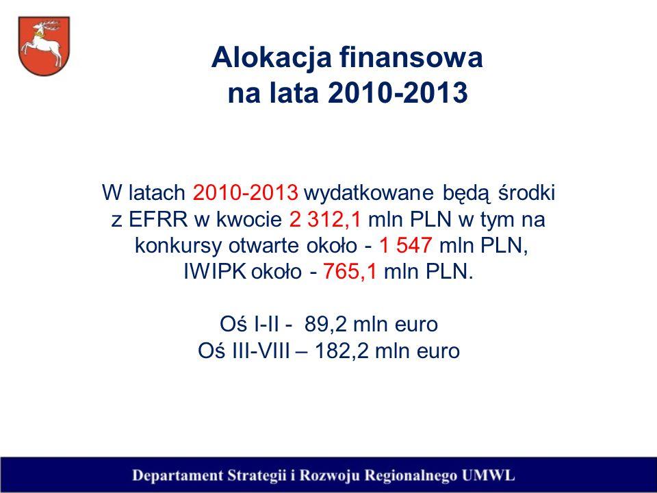 Alokacja finansowa na lata 2010-2013 W latach 2010-2013 wydatkowane będą środki z EFRR w kwocie 2 312,1 mln PLN w tym na konkursy otwarte około - 1 547 mln PLN, IWIPK około - 765,1 mln PLN.