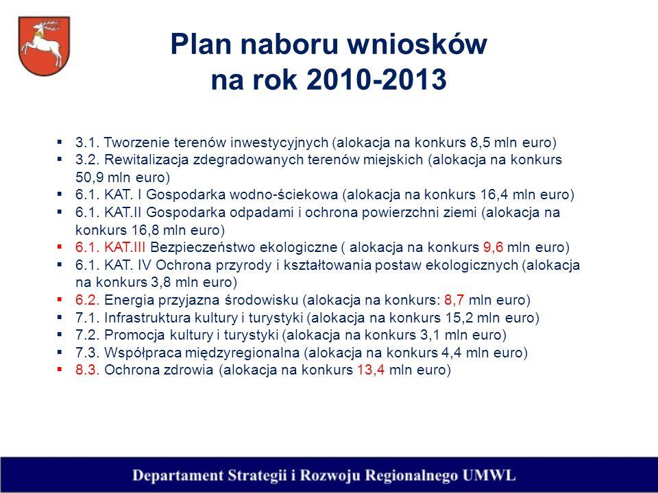 Plan naboru wniosków na rok 2010-2013 3.1.