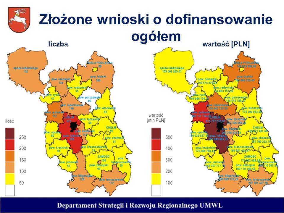 Złożone wnioski o dofinansowanie ogółem liczbawartość [PLN]