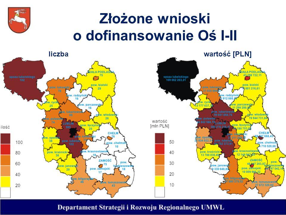 Złożone wnioski o dofinansowanie Oś I-II liczbawartość [PLN]