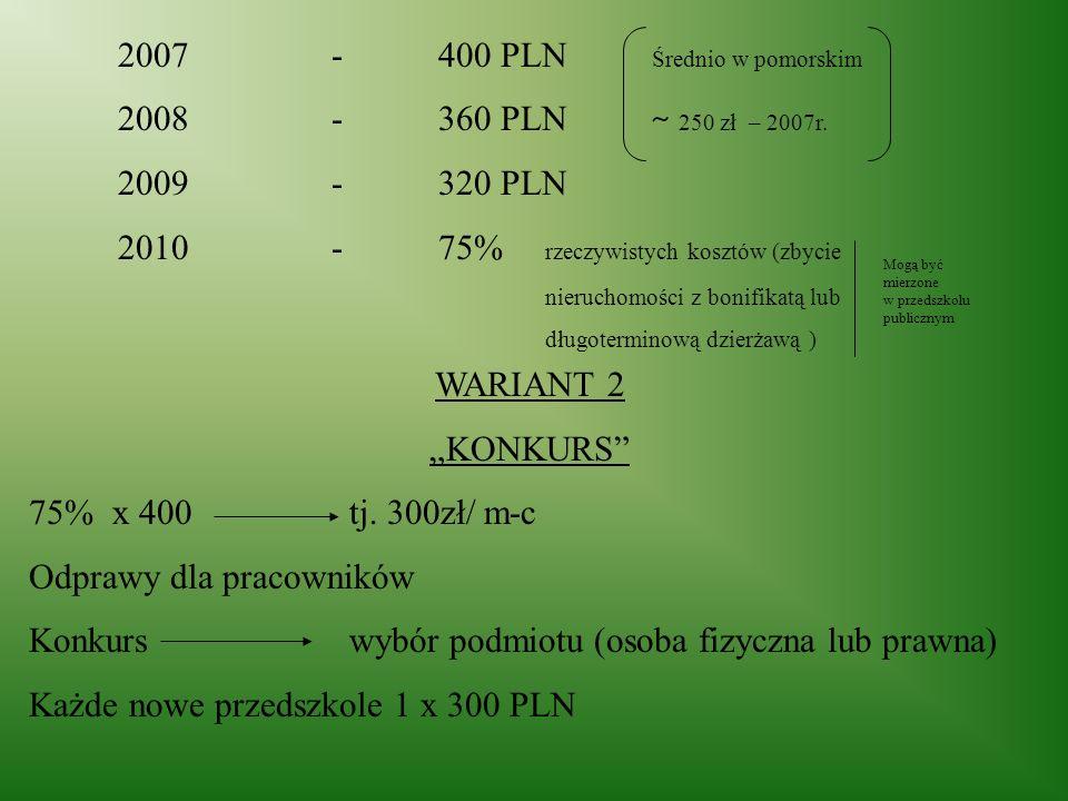 2007-400 PLN Średnio w pomorskim 2008-360 PLN ~ 250 zł – 2007r.