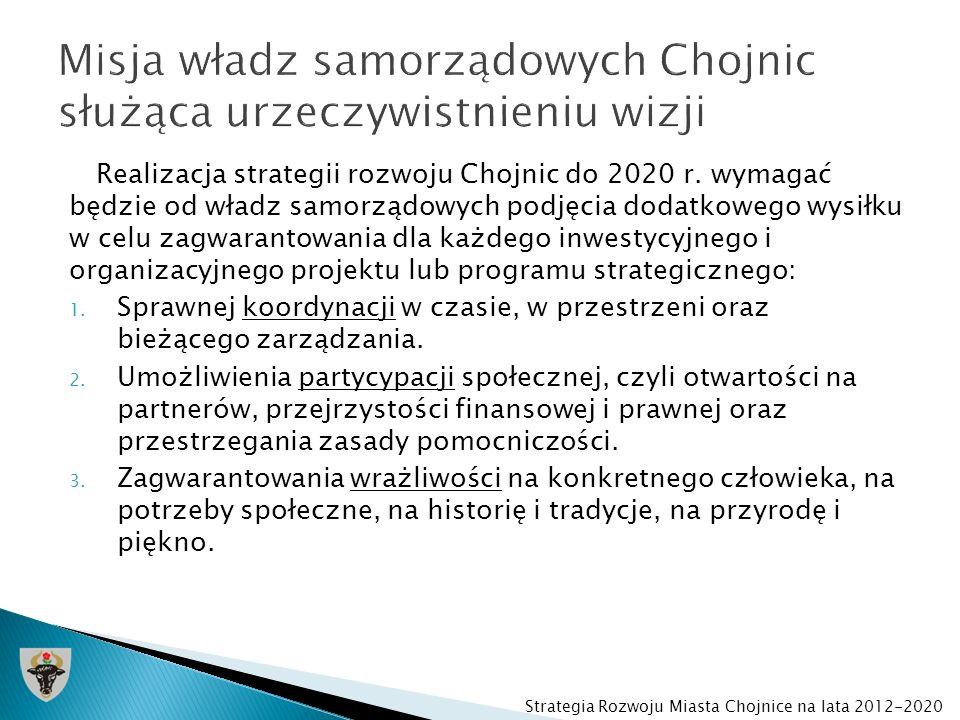 Realizacja strategii rozwoju Chojnic do 2020 r.