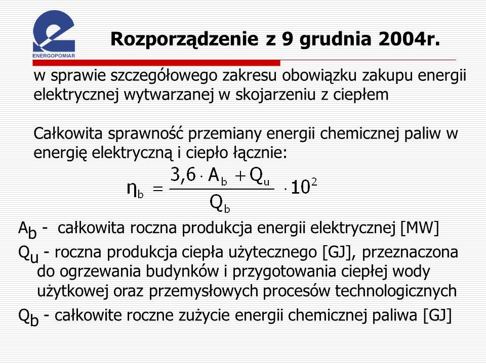 w sprawie szczegółowego zakresu obowiązku zakupu energii elektrycznej wytwarzanej w skojarzeniu z ciepłem Całkowita sprawność przemiany energii chemic