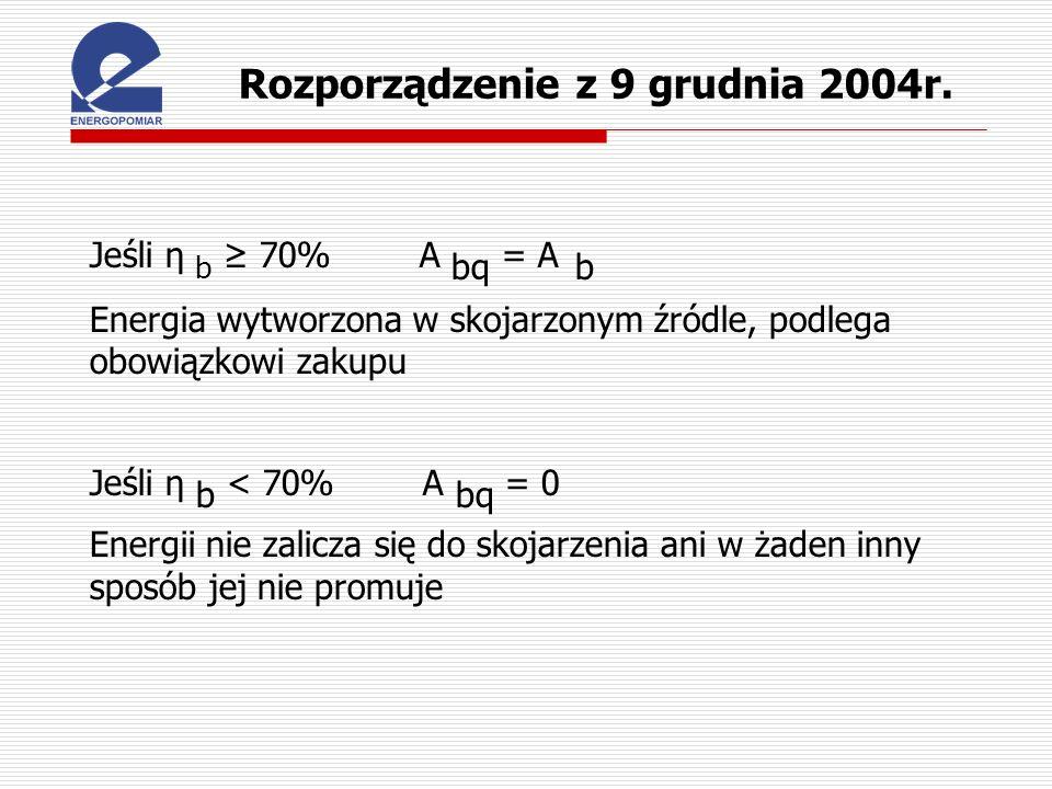 Rozporządzenie z 9 grudnia 2004r. Jeśli η b 70% A bq = A b Energia wytworzona w skojarzonym źródle, podlega obowiązkowi zakupu Jeśli η b < 70% A bq =