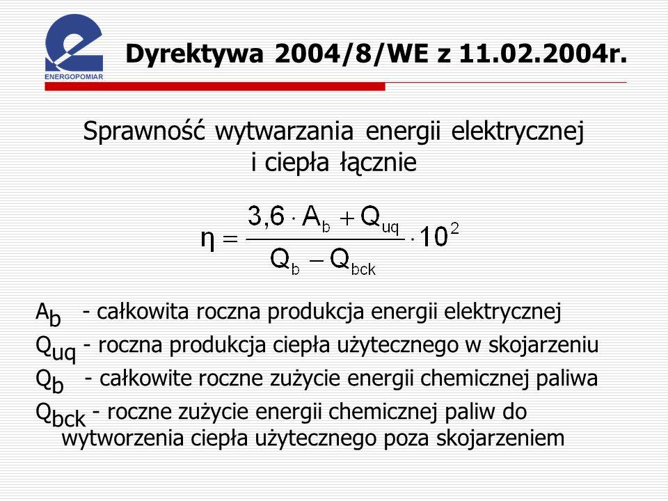 Sprawność wytwarzania energii elektrycznej i ciepła łącznie Dyrektywa 2004/8/WE z 11.02.2004r. A b - całkowita roczna produkcja energii elektrycznej Q