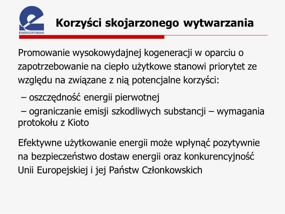 Sprawność wytwarzania energii elektrycznej i ciepła łącznie Dyrektywa 2004/8/WE z 11.02.2004r.