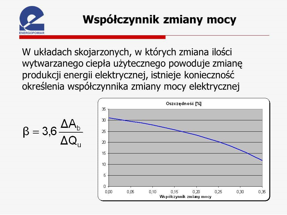 Współczynnik zmiany mocy W układach skojarzonych, w których zmiana ilości wytwarzanego ciepła użytecznego powoduje zmianę produkcji energii elektryczn