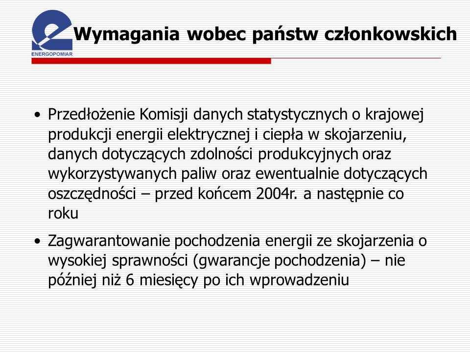 Przedłożenie Komisji danych statystycznych o krajowej produkcji energii elektrycznej i ciepła w skojarzeniu, danych dotyczących zdolności produkcyjnyc