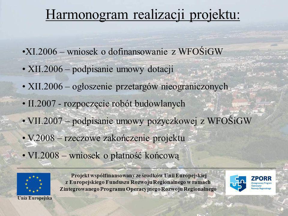 Projekt współfinansowany ze środków Unii Europejskiej z Europejskiego Funduszu Rozwoju Regionalnego w ramach Zintegrowanego Programu Operacyjnego Rozwoju Regionalnego Unia Europejska Harmonogram realizacji projektu: XI.2006 – wniosek o dofinansowanie z WFOŚiGW XII.2006 – podpisanie umowy dotacji XII.2006 – ogłoszenie przetargów nieograniczonych II.2007 - rozpoczęcie robót budowlanych VII.2007 – podpisanie umowy pożyczkowej z WFOŚiGW V.2008 – rzeczowe zakończenie projektu VI.2008 – wniosek o płatność końcową