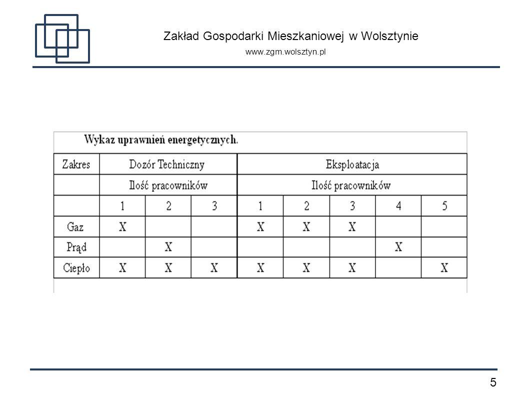5 Zakład Gospodarki Mieszkaniowej w Wolsztynie www.zgm.wolsztyn.pl