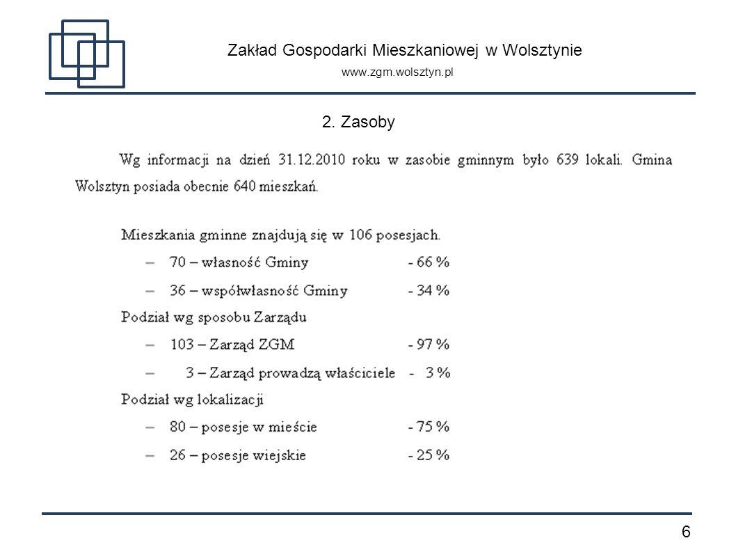 7 Zakład Gospodarki Mieszkaniowej w Wolsztynie www.zgm.wolsztyn.pl 3. Finanse