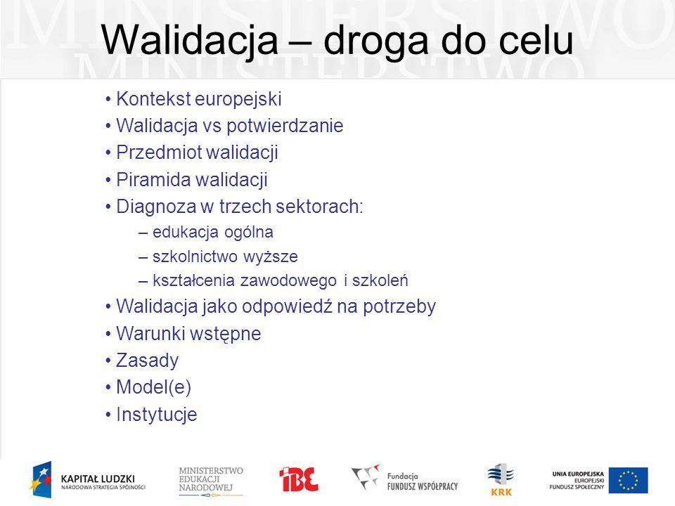 Walidacja – droga do celu Kontekst europejski Walidacja vs potwierdzanie Przedmiot walidacji Piramida walidacji Diagnoza w trzech sektorach: – edukacj