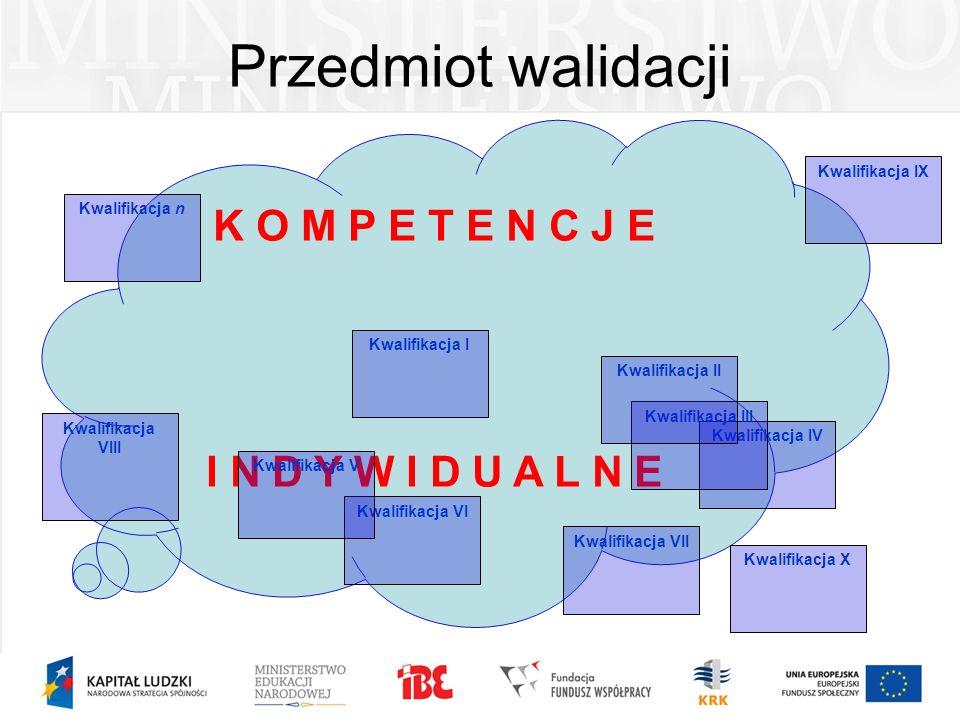 Instytucje W obu przypadkach konieczne jest powołanie centralnej instytucji o statusie ponadresortowym, koordynującej procesy egzaminowania/walidacji oraz określenie jej zadań i kompetencji.