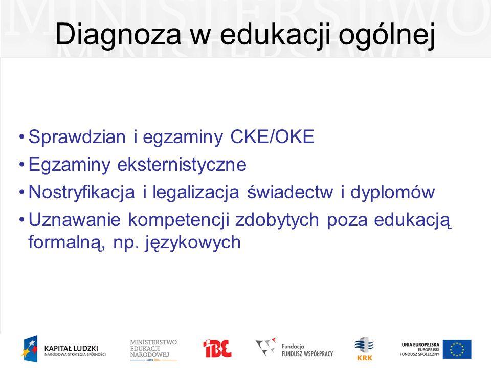 Diagnoza w edukacji ogólnej Sprawdzian i egzaminy CKE/OKE Egzaminy eksternistyczne Nostryfikacja i legalizacja świadectw i dyplomów Uznawanie kompeten