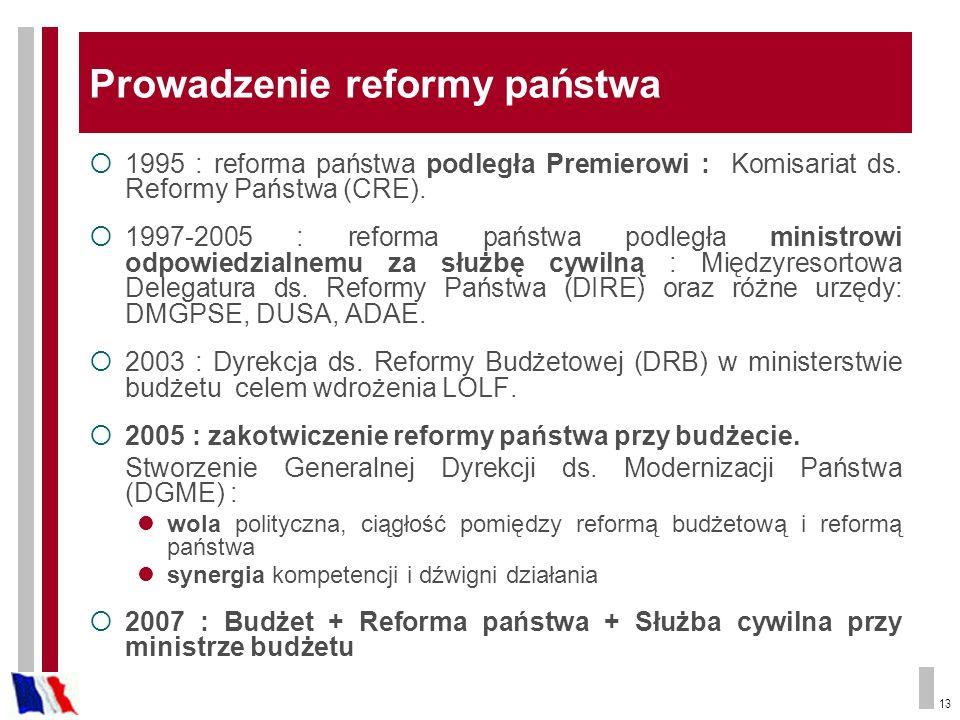 13 Prowadzenie reformy państwa 1995 : reforma państwa podległa Premierowi : Komisariat ds. Reformy Państwa (CRE). 1997-2005 : reforma państwa podległa