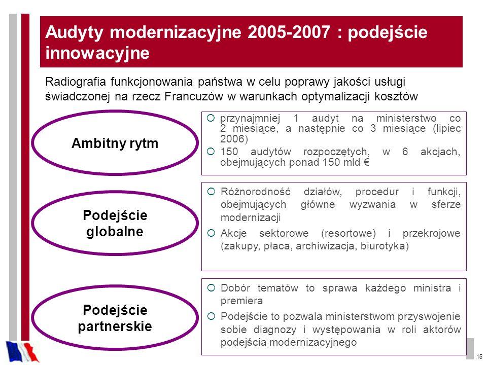 15 Audyty modernizacyjne 2005-2007 : podejście innowacyjne przynajmniej 1 audyt na ministerstwo co 2 miesiące, a następnie co 3 miesiące (lipiec 2006)