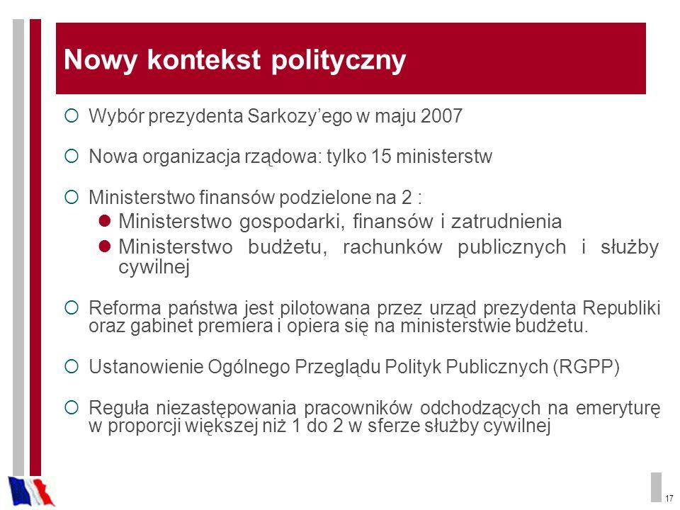 17 Nowy kontekst polityczny Wybór prezydenta Sarkozyego w maju 2007 Nowa organizacja rządowa: tylko 15 ministerstw Ministerstwo finansów podzielone na