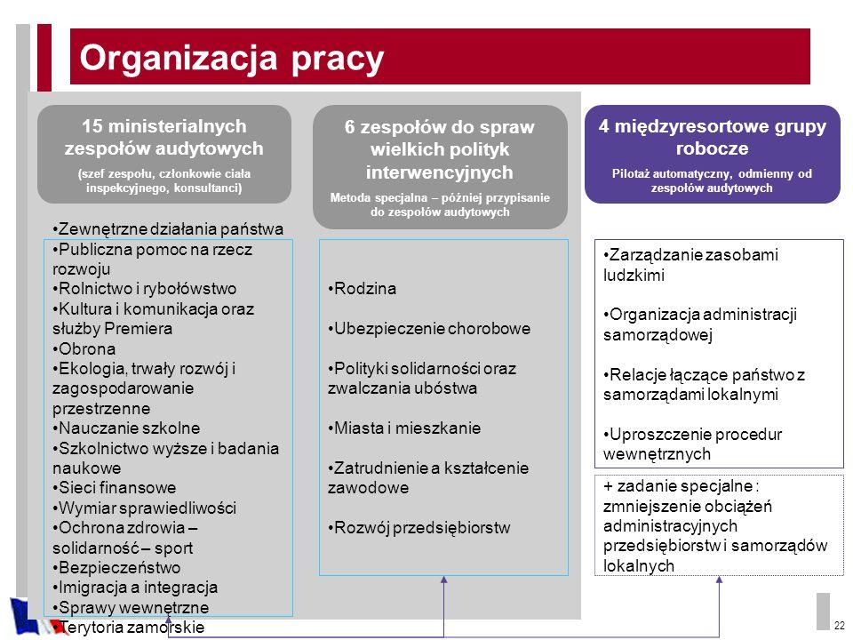 22 Organizacja pracy 15 ministerialnych zespołów audytowych (szef zespołu, członkowie ciała inspekcyjnego, konsultanci) 6 zespołów do spraw wielkich p