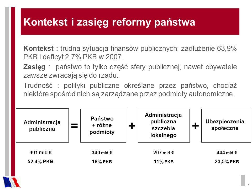 4 Kontekst i zasięg reformy państwa Kontekst : trudna sytuacja finansów publicznych: zadłużenie 63,9% PKB i deficyt 2,7% PKB w 2007. Zasięg : państwo