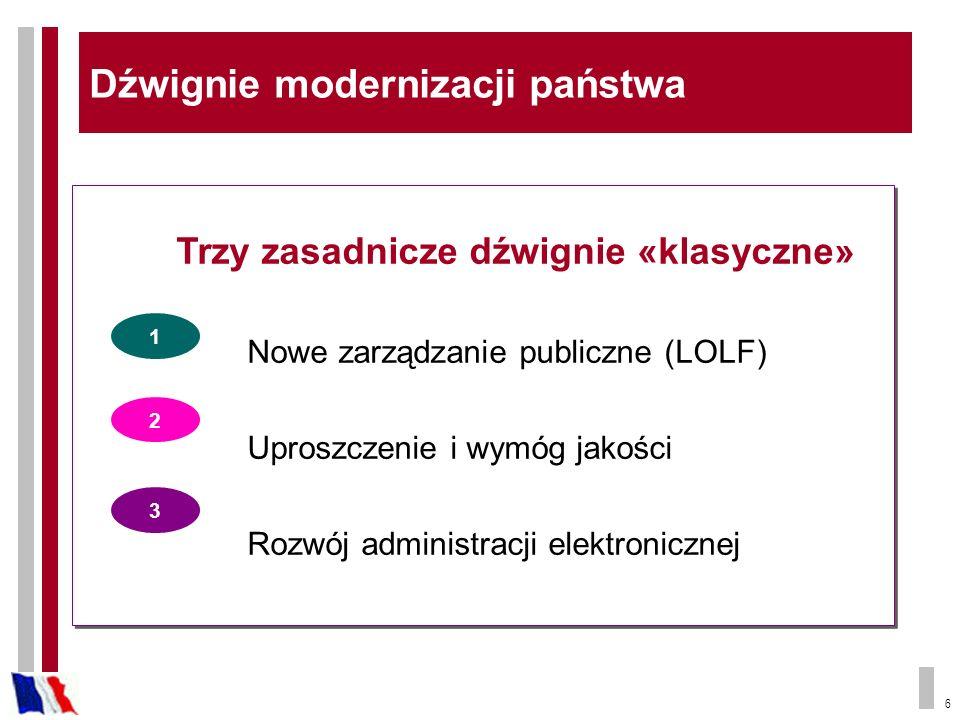 6 Dźwignie modernizacji państwa Trzy zasadnicze dźwignie «klasyczne» Nowe zarządzanie publiczne (LOLF) Uproszczenie i wymóg jakości Rozwój administrac