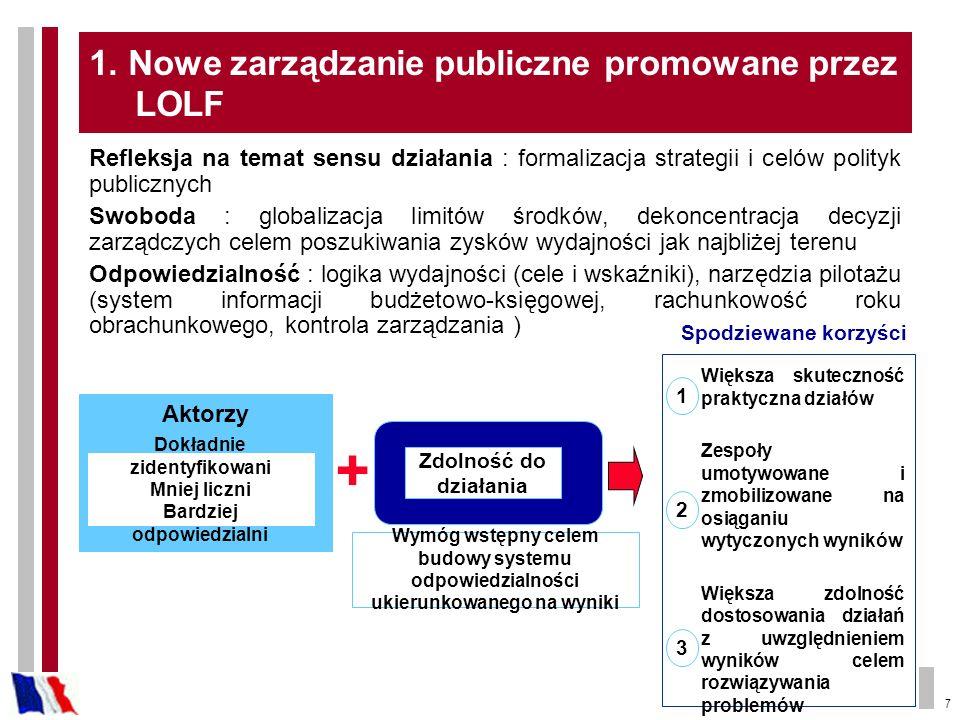 7 1. Nowe zarządzanie publiczne promowane przez LOLF Refleksja na temat sensu działania : formalizacja strategii i celów polityk publicznych Swoboda :