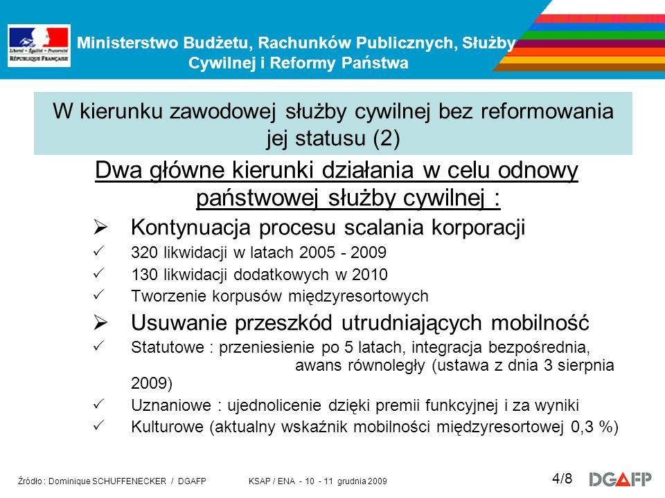 Ministerstwo Budżetu, Rachunków Publicznych, Służby Cywilnej i Reformy Państwa KSAP / ENA - 10 - 11 grudnia 2009 Źródło : Dominique SCHUFFENECKER / DGAFP 5/8 Kontekst i wyzwania : Demograficzne : Średnio 40 % urzędników publicznych odejdzie na emeryturę do 2015 Napięcia na rynku naboru kadr w przypadku niektórych stanowisk Wspierać atrakcyjność służby cywilnej w oczach młodzieży o najwyższych kwalifikacjach Uwarunkowania budżetowe Sterowanie wydatkami publicznymi – zmniejszenie długu publicznego Co drugi urzędnik nie zostanie zastąpiony (- 30 000 w 2009) Reforma państwa Dwie zasady : skuteczność i odpowiedzialność Pogodzić zasadę zawodowej służby cywilnej z rozwojem podejścia « fachowego » Reorganizować, ograniczając mobilność geograficzną Strategie rozwoju zasobów ludzkich państwa i zarządzania nimi