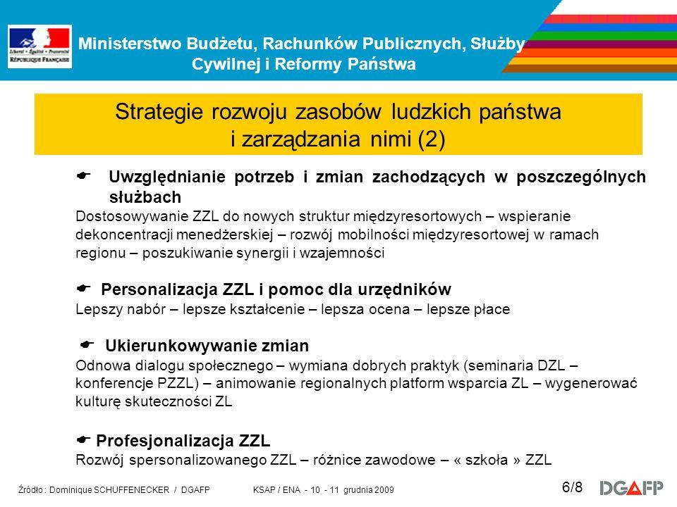 Ministerstwo Budżetu, Rachunków Publicznych, Służby Cywilnej i Reformy Państwa KSAP / ENA - 10 - 11 grudnia 2009 Źródło : Dominique SCHUFFENECKER / DGAFP 6/8 Strategie rozwoju zasobów ludzkich państwa i zarządzania nimi (2) Uwzględnianie potrzeb i zmian zachodzących w poszczególnych służbach Dostosowywanie ZZL do nowych struktur międzyresortowych – wspieranie dekoncentracji menedżerskiej – rozwój mobilności międzyresortowej w ramach regionu – poszukiwanie synergii i wzajemności Personalizacja ZZL i pomoc dla urzędników Lepszy nabór – lepsze kształcenie – lepsza ocena – lepsze płace Ukierunkowywanie zmian Odnowa dialogu społecznego – wymiana dobrych praktyk (seminaria DZL – konferencje PZZL) – animowanie regionalnych platform wsparcia ZL – wygenerować kulturę skuteczności ZL Profesjonalizacja ZZL Rozwój spersonalizowanego ZZL – różnice zawodowe – « szkoła » ZZL