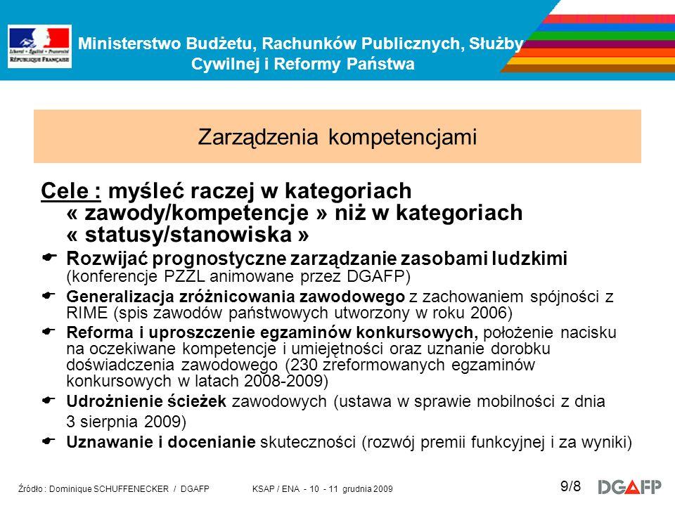Ministerstwo Budżetu, Rachunków Publicznych, Służby Cywilnej i Reformy Państwa KSAP / ENA - 10 - 11 grudnia 2009 Źródło : Dominique SCHUFFENECKER / DGAFP 9/8 Cele : myśleć raczej w kategoriach « zawody/kompetencje » niż w kategoriach « statusy/stanowiska » Rozwijać prognostyczne zarządzanie zasobami ludzkimi (konferencje PZZL animowane przez DGAFP) Generalizacja zróżnicowania zawodowego z zachowaniem spójności z RIME (spis zawodów państwowych utworzony w roku 2006) Reforma i uproszczenie egzaminów konkursowych, położenie nacisku na oczekiwane kompetencje i umiejętności oraz uznanie dorobku doświadczenia zawodowego (230 zreformowanych egzaminów konkursowych w latach 2008-2009) Udrożnienie ścieżek zawodowych (ustawa w sprawie mobilności z dnia 3 sierpnia 2009) Uznawanie i docenianie skuteczności (rozwój premii funkcyjnej i za wyniki) Zarządzenia kompetencjami