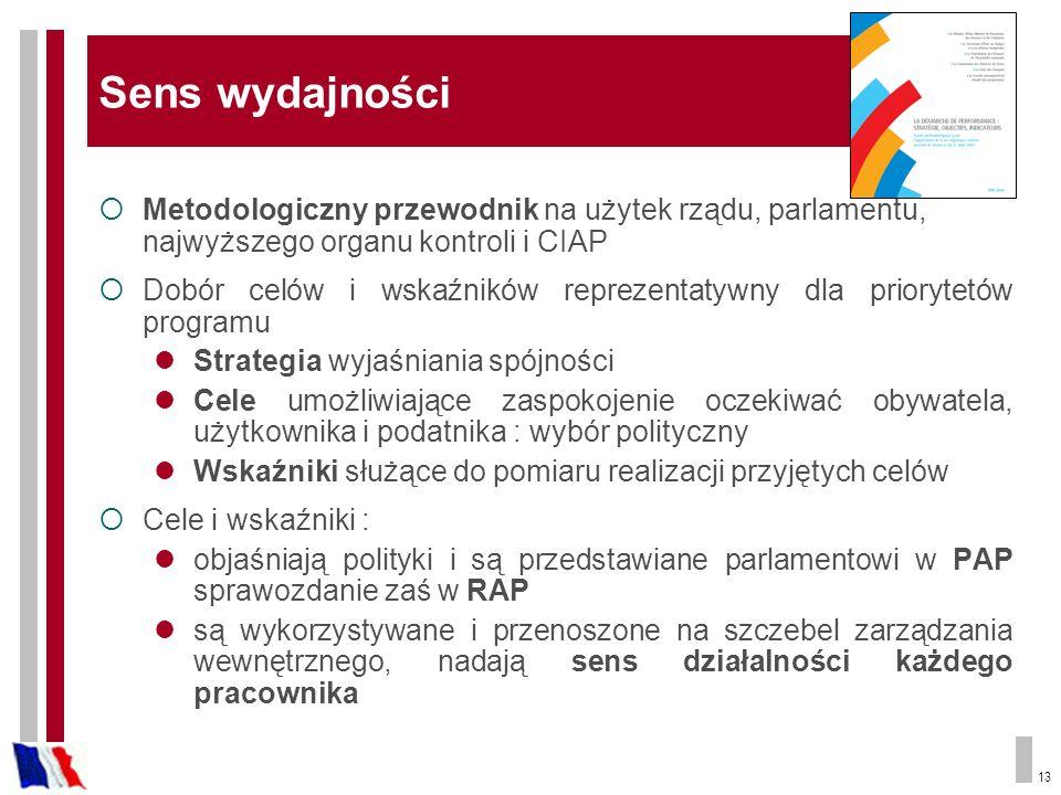 13 Sens wydajności Metodologiczny przewodnik na użytek rządu, parlamentu, najwyższego organu kontroli i CIAP Dobór celów i wskaźników reprezentatywny dla priorytetów programu Strategia wyjaśniania spójności Cele umożliwiające zaspokojenie oczekiwać obywatela, użytkownika i podatnika : wybór polityczny Wskaźniki służące do pomiaru realizacji przyjętych celów Cele i wskaźniki : objaśniają polityki i są przedstawiane parlamentowi w PAP sprawozdanie zaś w RAP są wykorzystywane i przenoszone na szczebel zarządzania wewnętrznego, nadają sens działalności każdego pracownika