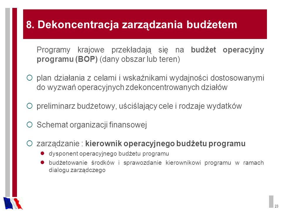 23 8. Dekoncentracja zarządzania budżetem Programy krajowe przekładają się na budżet operacyjny programu (BOP) (dany obszar lub teren) plan działania